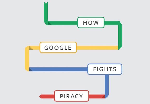 google-pirateria