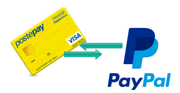 Come-collegare-Postepay-a-Paypal