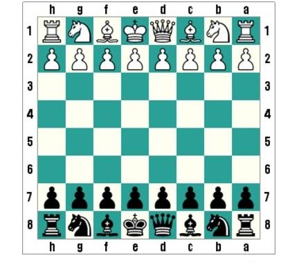 scacchifb